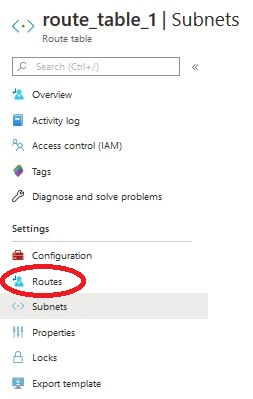 Azure route tables add routes