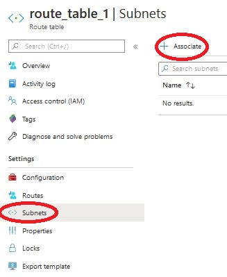 Azure route tables add subnet