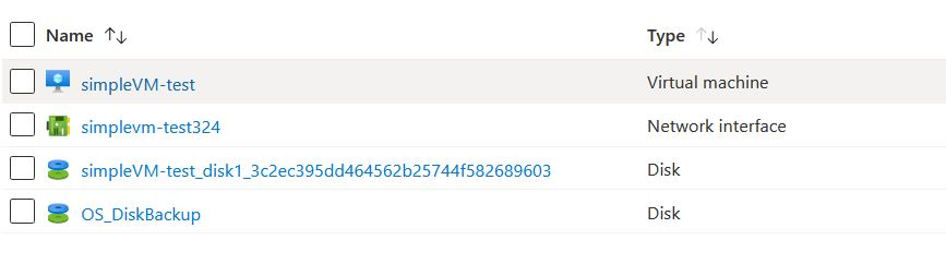 Azure Swap disk - resource group