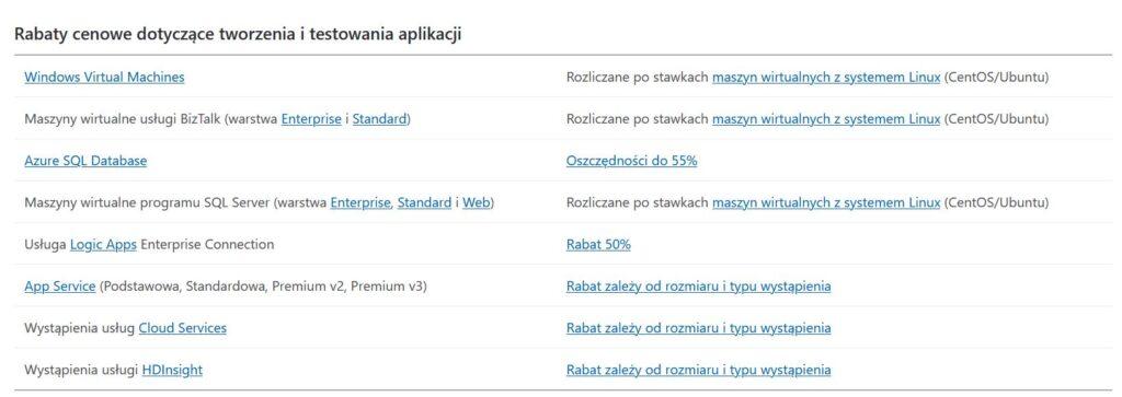 Azure DevTest Subscription